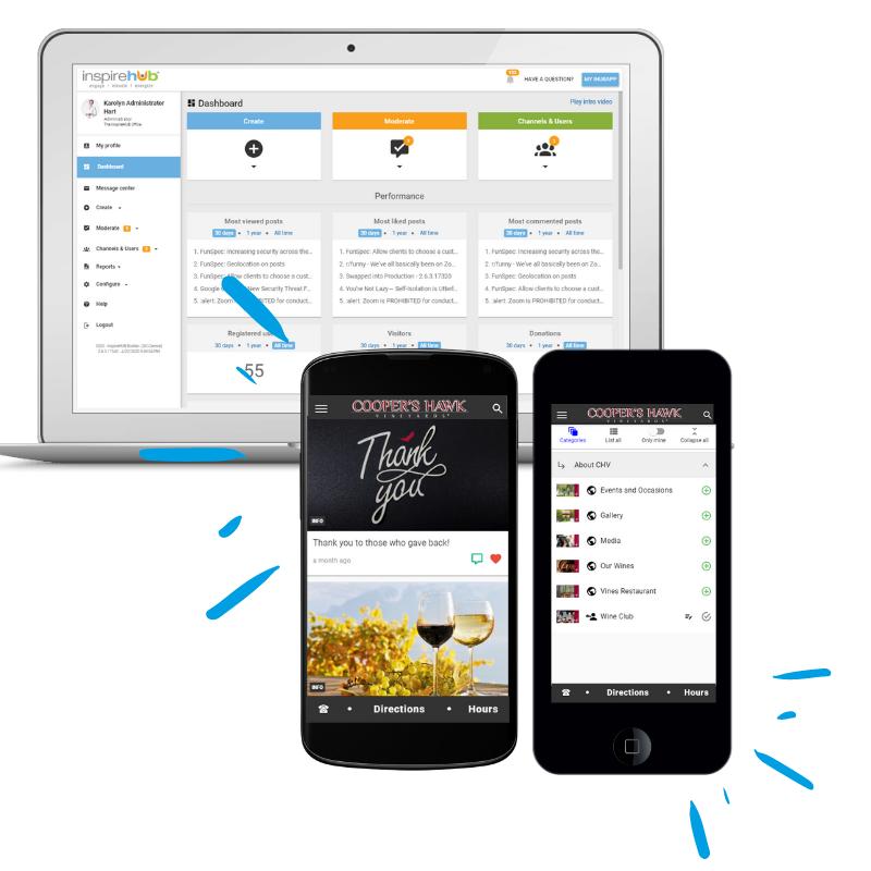 IHUBApp Intelligent Channel Feeds - Landing Page